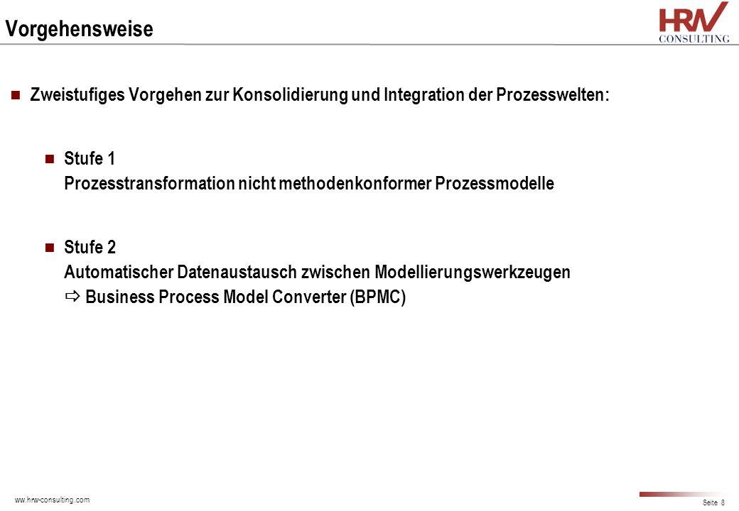 Vorgehensweise Zweistufiges Vorgehen zur Konsolidierung und Integration der Prozesswelten:
