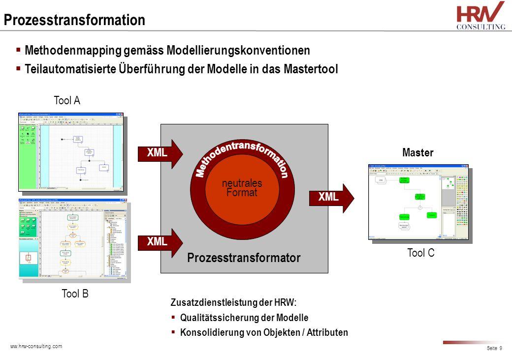 Prozesstransformation