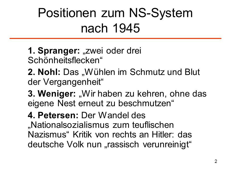 Positionen zum NS-System nach 1945