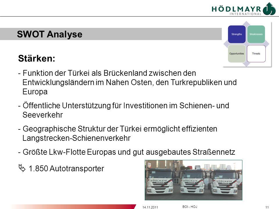 SWOT Analyse Stärken:  1.850 Autotransporter