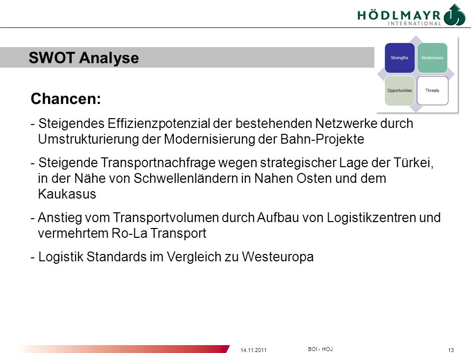 SWOT Analyse Chancen: Steigendes Effizienzpotenzial der bestehenden Netzwerke durch Umstrukturierung der Modernisierung der Bahn-Projekte.
