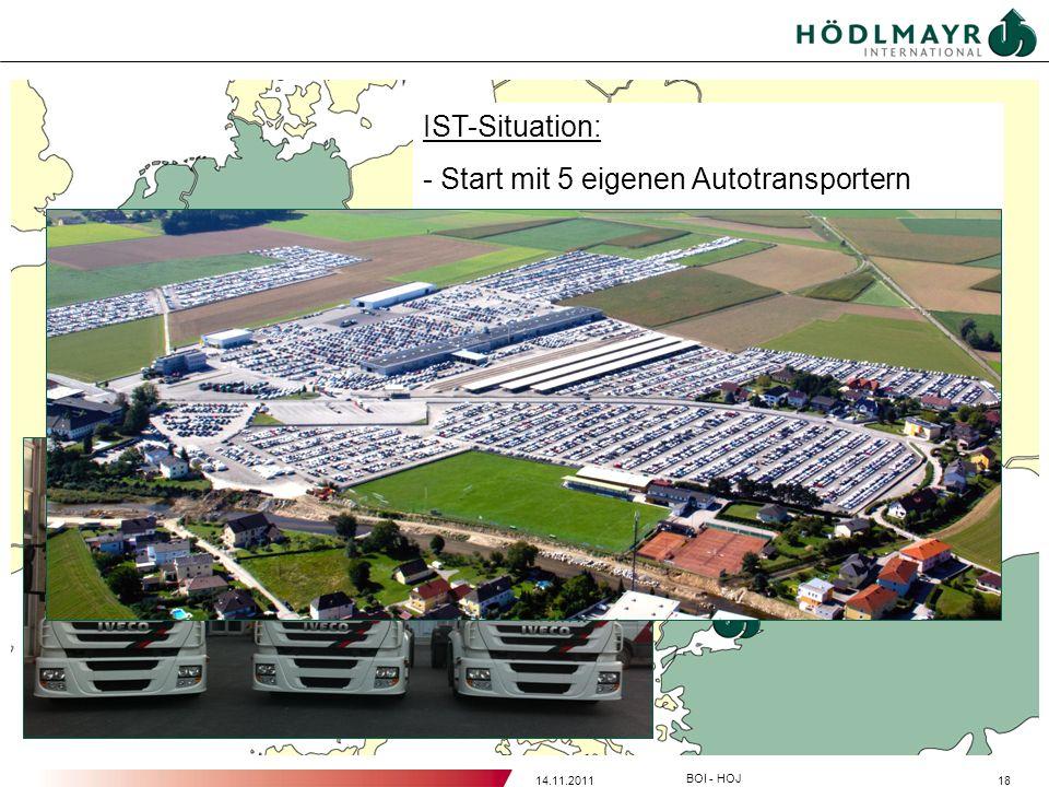 IST-Situation: Start mit 5 eigenen Autotransportern. Analyse strategische Partnerschaft(en )
