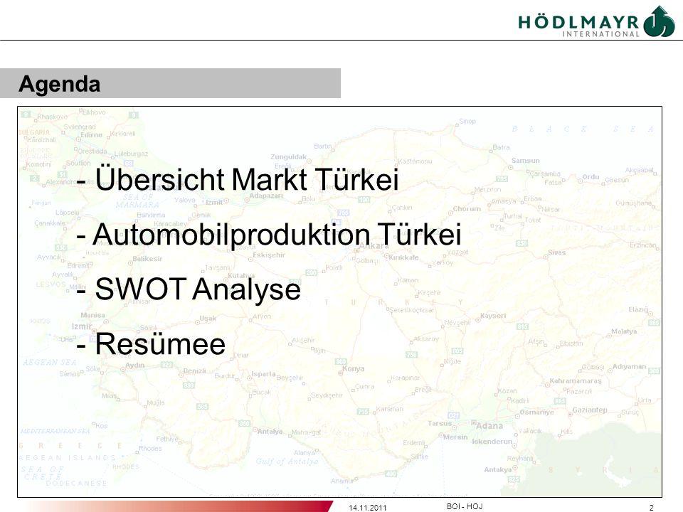 - Übersicht Markt Türkei Automobilproduktion Türkei SWOT Analyse