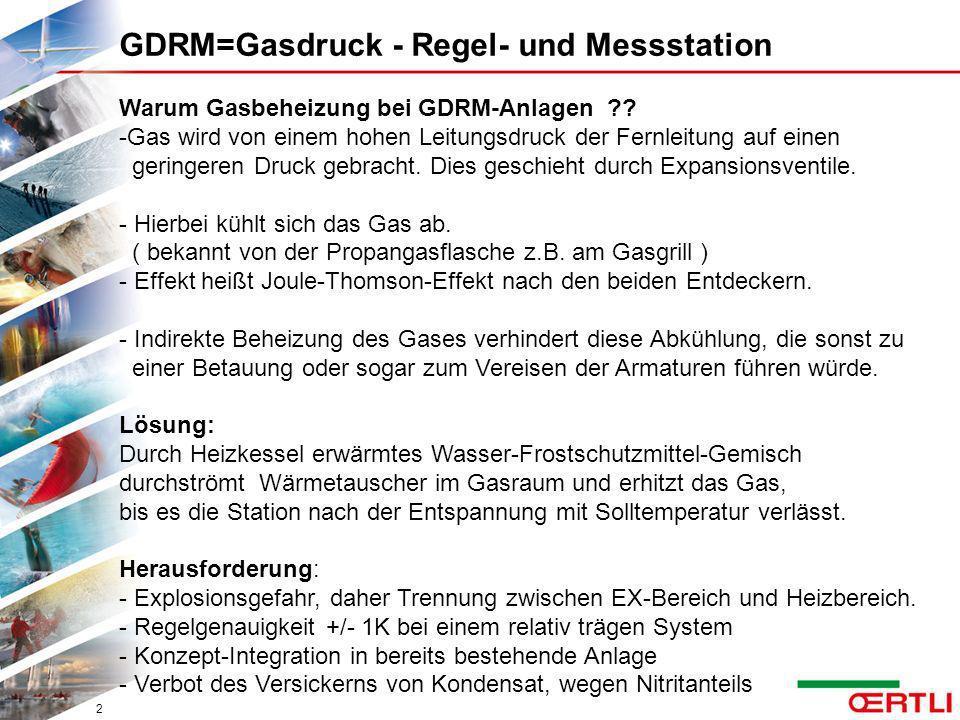 GDRM=Gasdruck - Regel- und Messstation