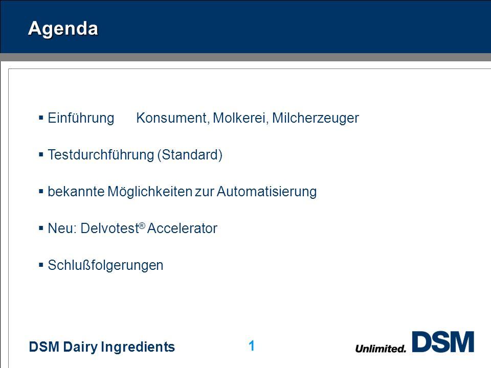Agenda Einführung Konsument, Molkerei, Milcherzeuger