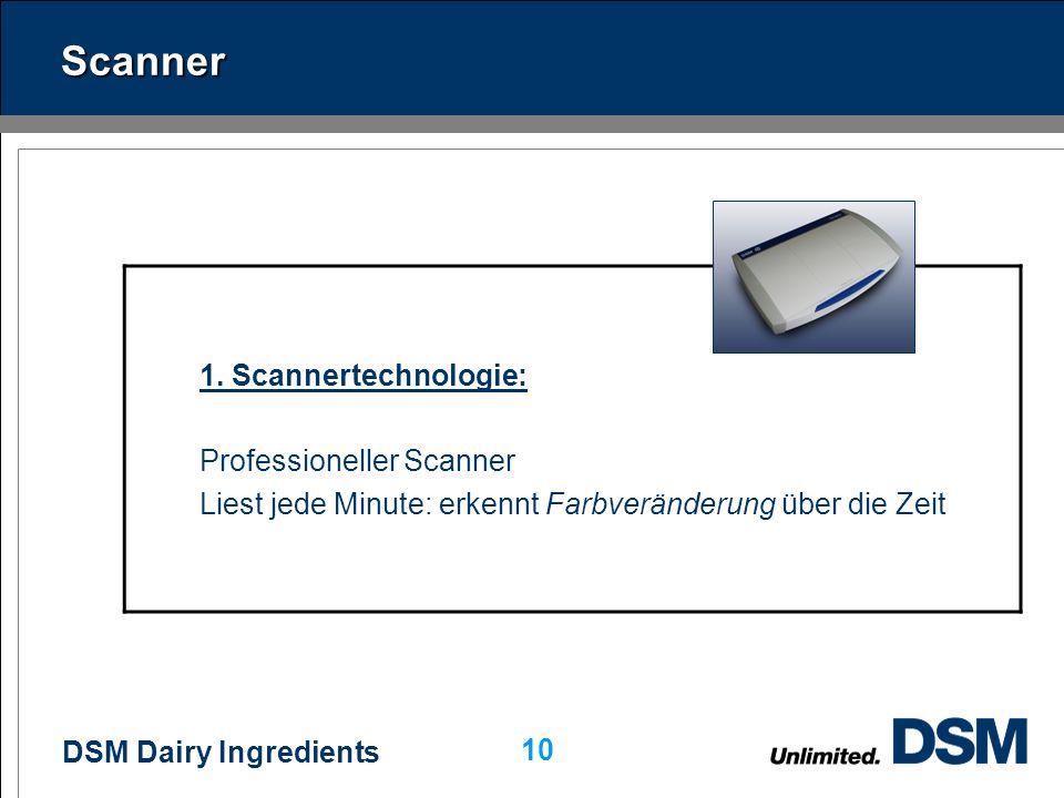 Scanner 1. Scannertechnologie: Professioneller Scanner