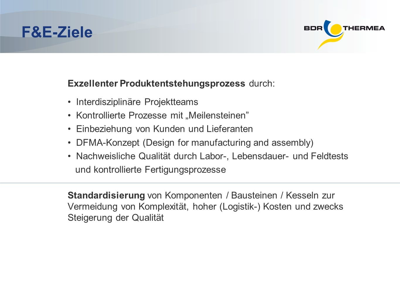 F&E-Ziele Exzellenter Produktentstehungsprozess durch:
