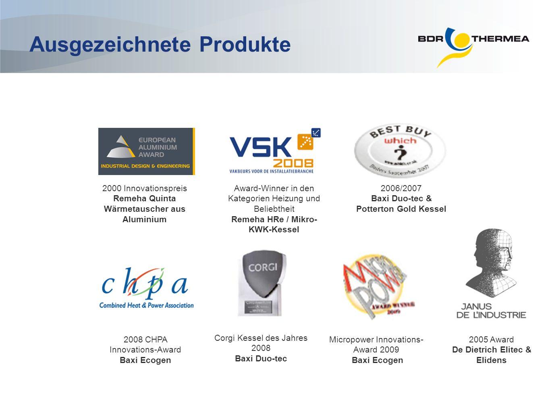 Ausgezeichnete Produkte