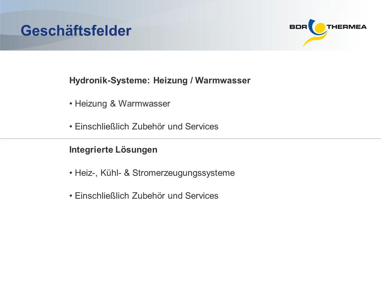 Geschäftsfelder Hydronik-Systeme: Heizung / Warmwasser