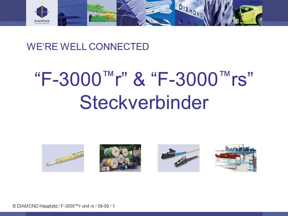 F-3000™r & F-3000™rs Steckverbinder