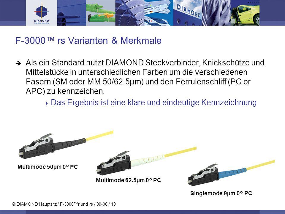F-3000™ rs Varianten & Merkmale