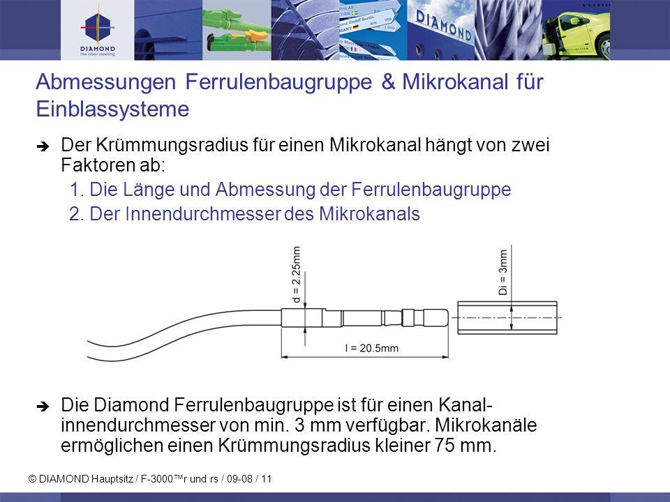 Abmessungen Ferrulenbaugruppe & Mikrokanal für Einblassysteme