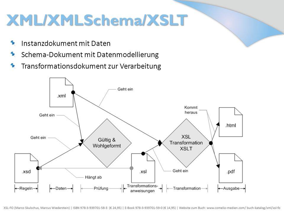 XML/XMLSchema/XSLT Instanzdokument mit Daten