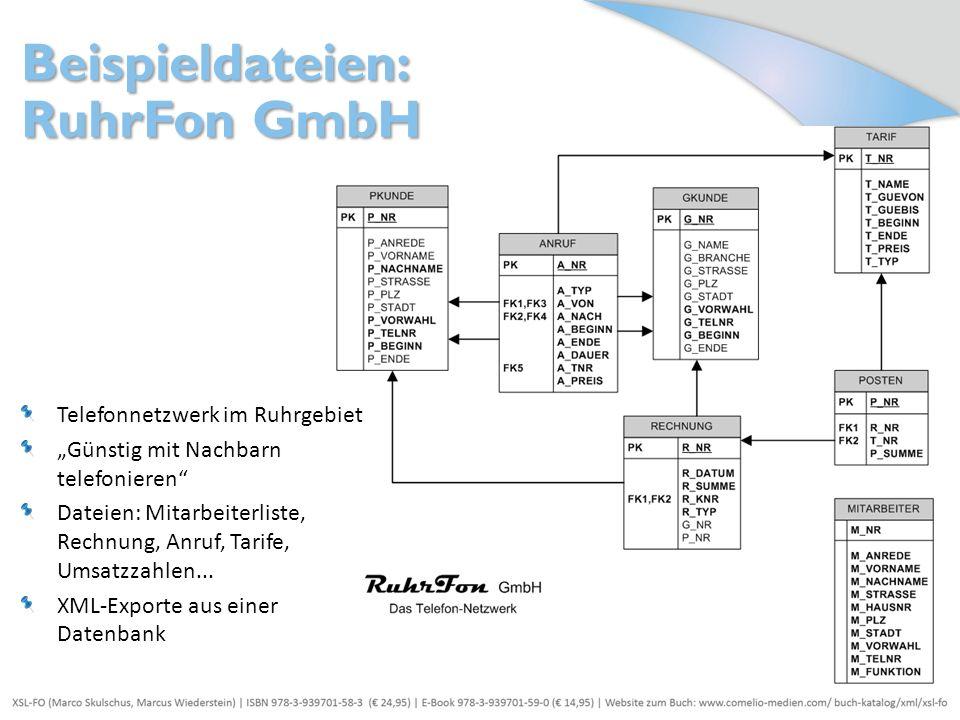 Beispieldateien: RuhrFon GmbH