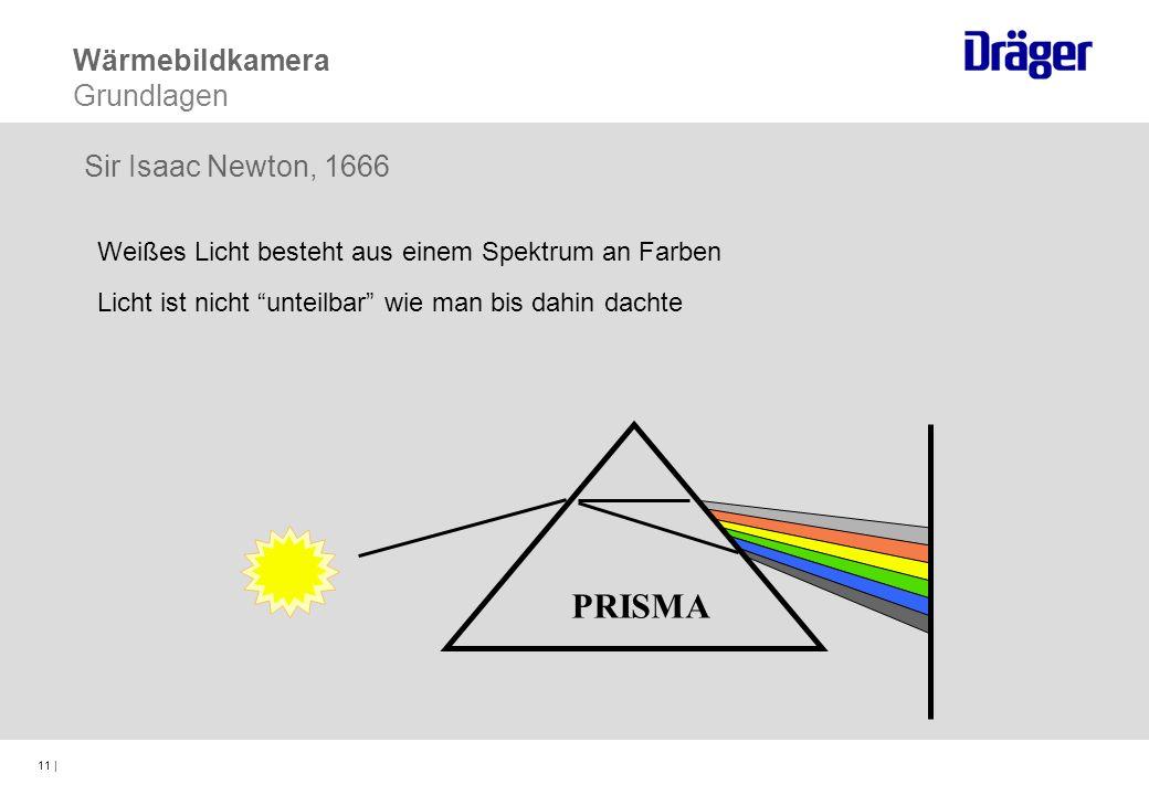 PRISMA Wärmebildkamera Grundlagen Sir Isaac Newton, 1666