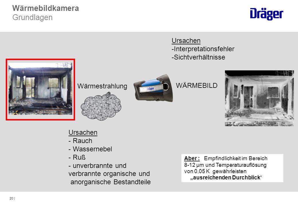 Wärmebildkamera Grundlagen