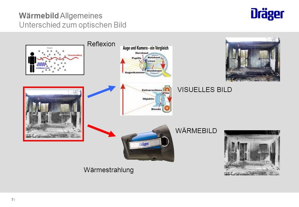 Wärmebild Allgemeines Unterschied zum optischen Bild