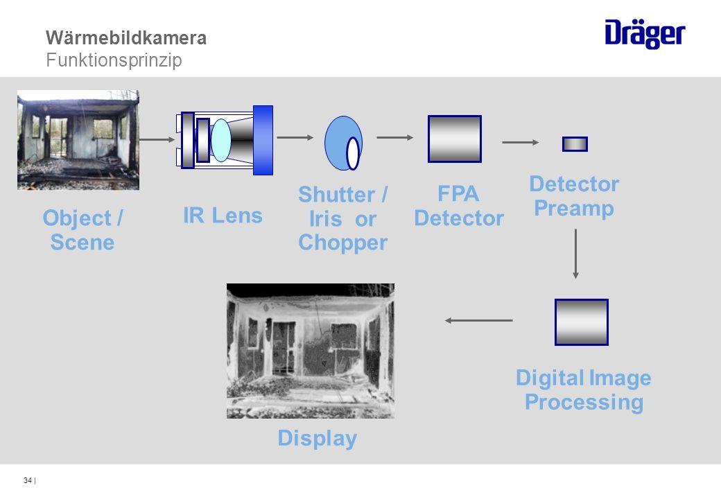 Detector Shutter / FPA Preamp Iris or Chopper Detector IR Lens