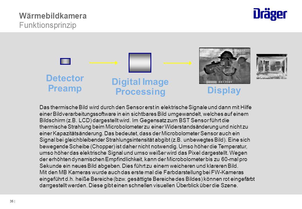 Digital Image Processing Detector Preamp Display