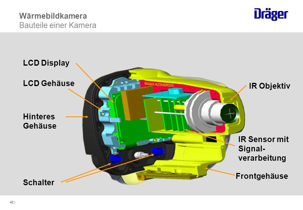 Wärmebildkamera Bauteile einer Kamera