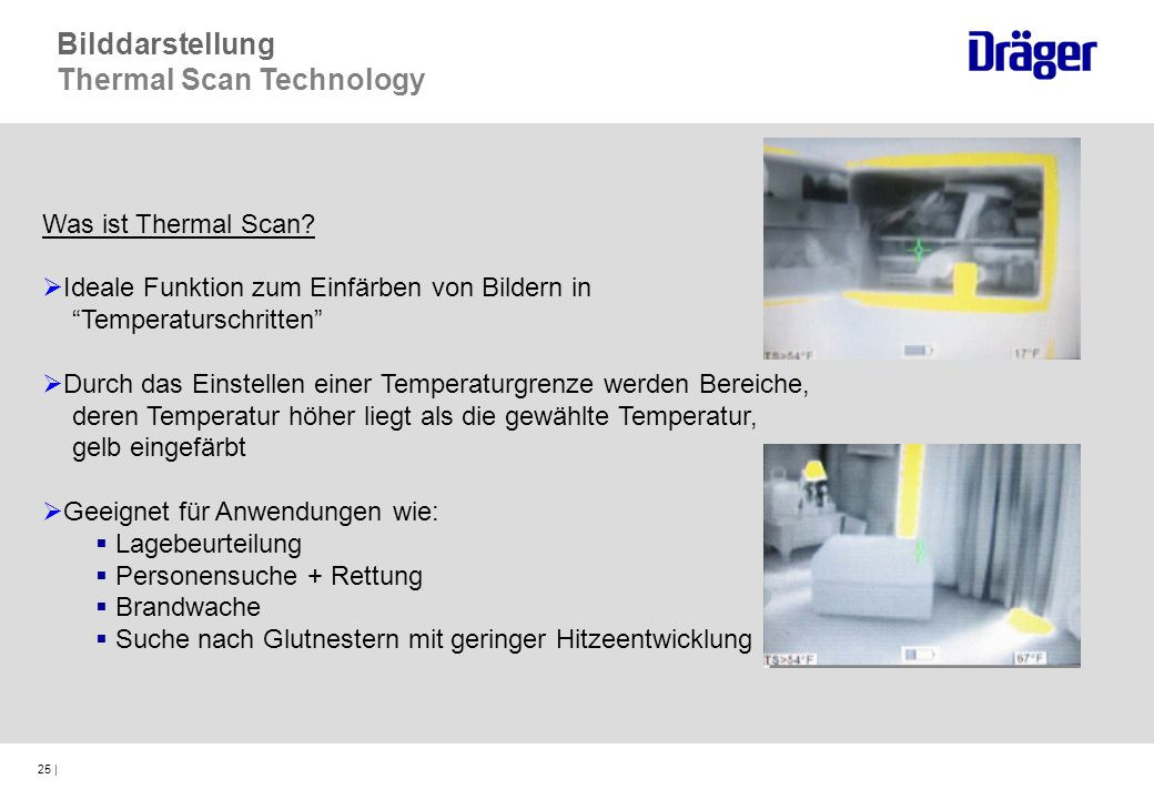 Bilddarstellung Thermal Scan Technology