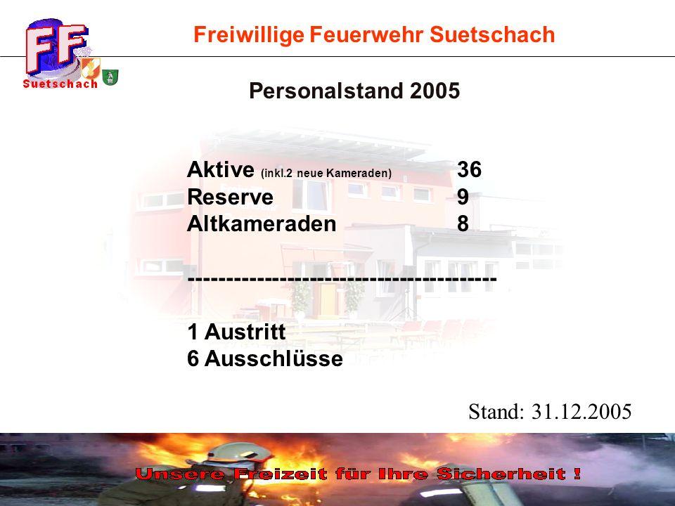 Personalstand 2005 Aktive (inkl.2 neue Kameraden) 36. Reserve 9. Altkameraden 8. -----------------------------------------
