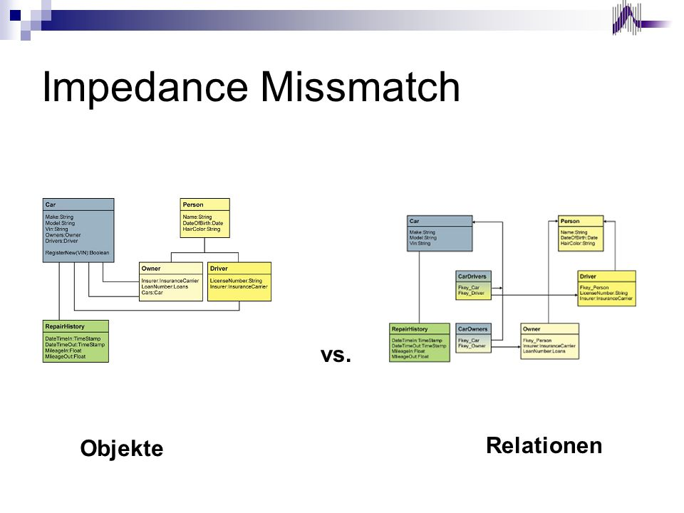 Impedance Missmatch vs. Objekte Relationen
