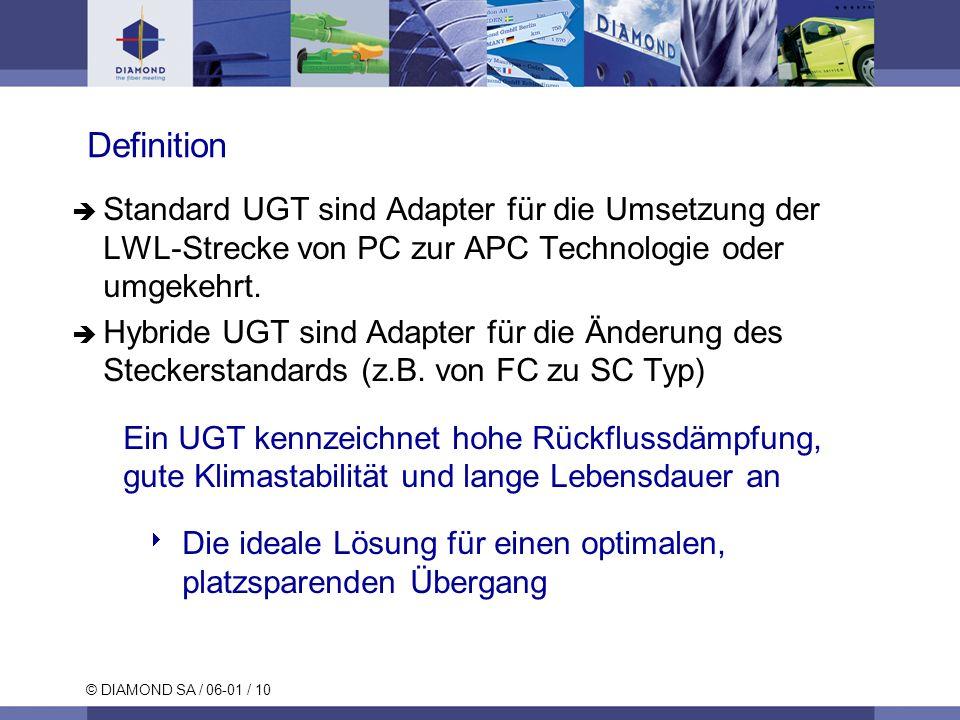 Definition Standard UGT sind Adapter für die Umsetzung der LWL-Strecke von PC zur APC Technologie oder umgekehrt.