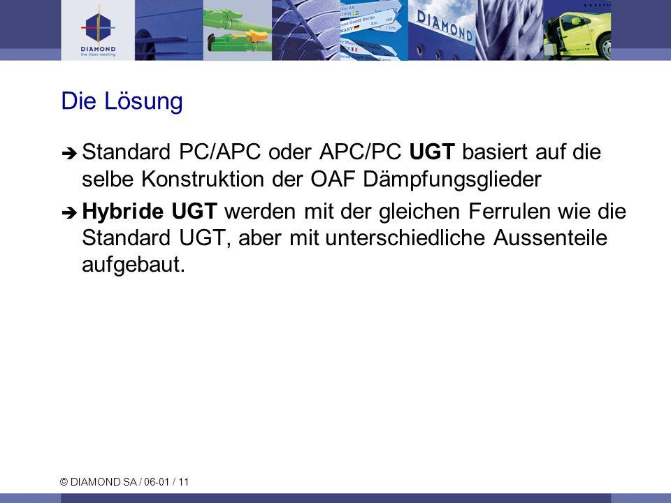 Die Lösung Standard PC/APC oder APC/PC UGT basiert auf die selbe Konstruktion der OAF Dämpfungsglieder.