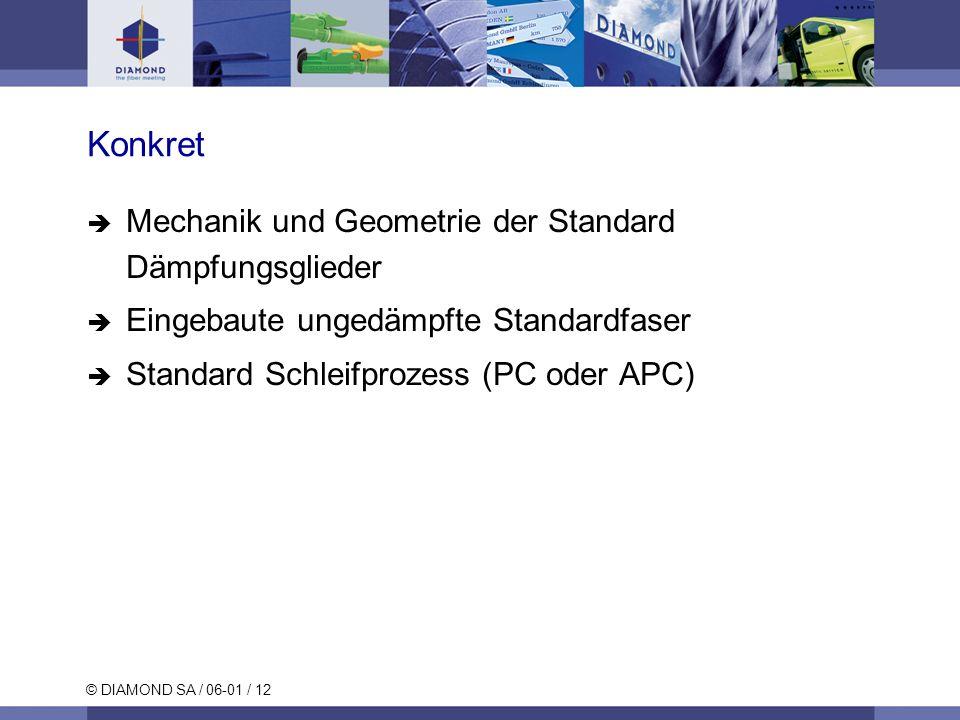 Konkret Mechanik und Geometrie der Standard Dämpfungsglieder