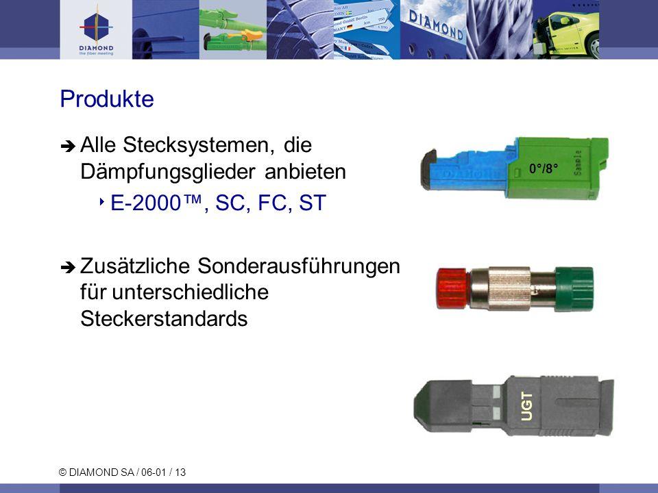 Produkte Alle Stecksystemen, die Dämpfungsglieder anbieten