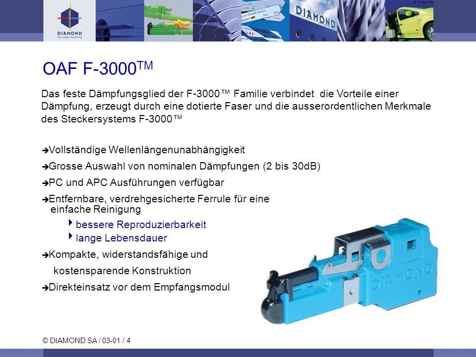 OAF F-3000TM