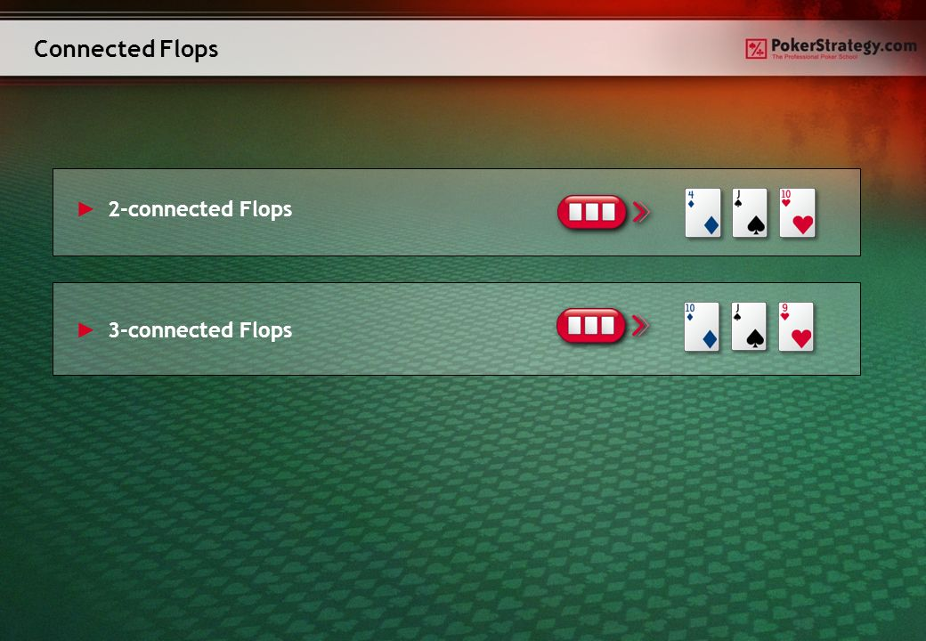 Connected Flops 2-connected Flops 3-connected Flops
