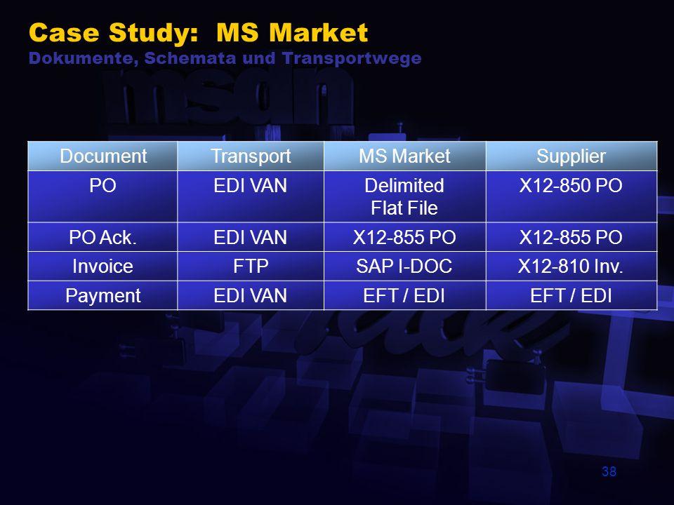 Case Study: MS Market Dokumente, Schemata und Transportwege