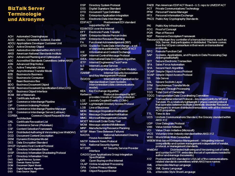 BizTalk Server Terminologie und Akronyme