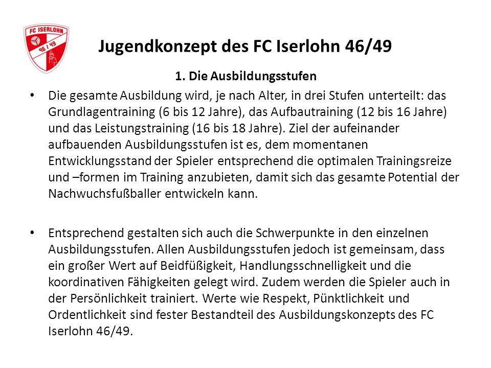Jugendkonzept des FC Iserlohn 46/49