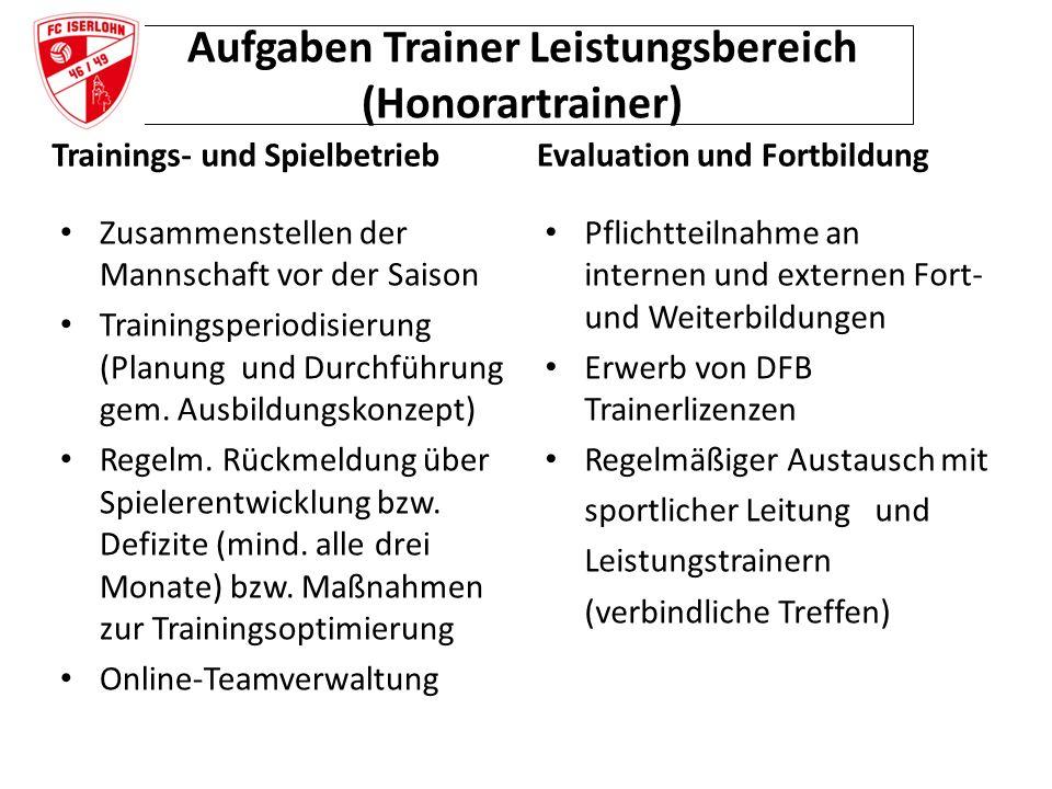 Aufgaben Trainer Leistungsbereich (Honorartrainer)