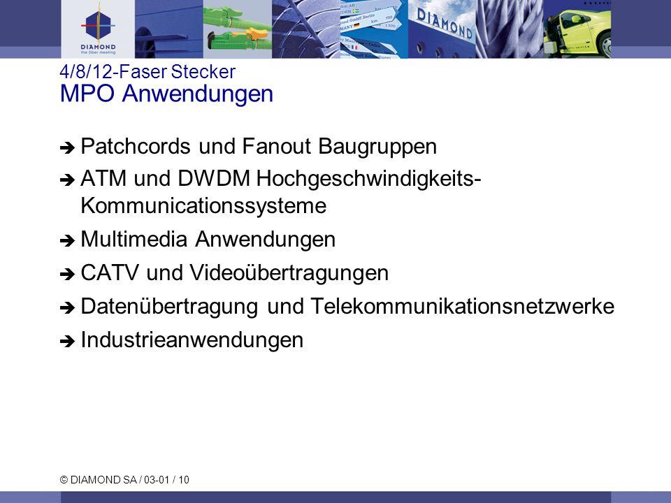 4/8/12-Faser Stecker MPO Anwendungen