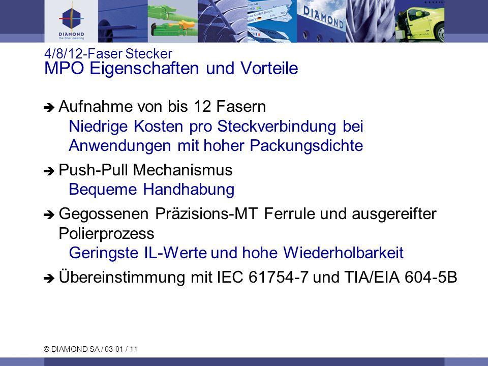 4/8/12-Faser Stecker MPO Eigenschaften und Vorteile