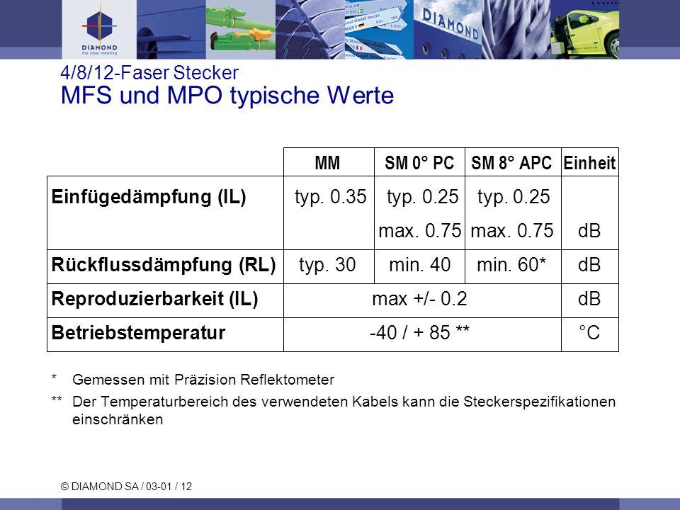 4/8/12-Faser Stecker MFS und MPO typische Werte