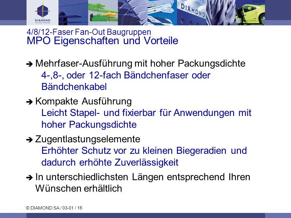 4/8/12-Faser Fan-Out Baugruppen MPO Eigenschaften und Vorteile