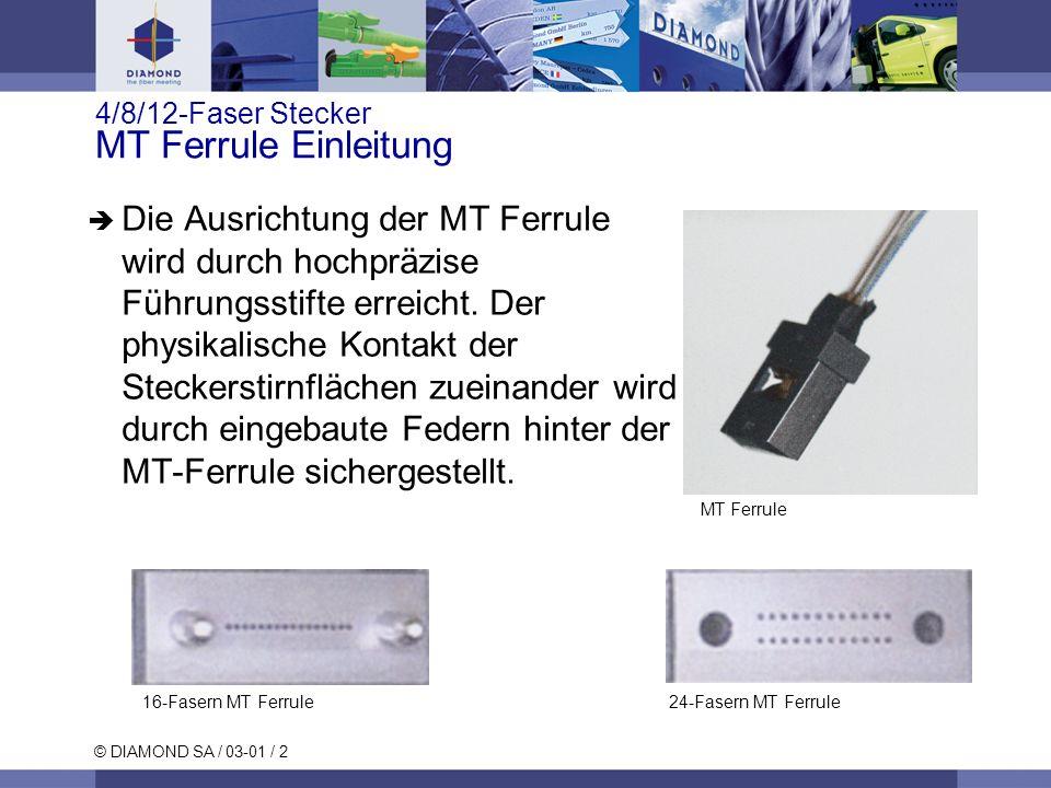 4/8/12-Faser Stecker MT Ferrule Einleitung