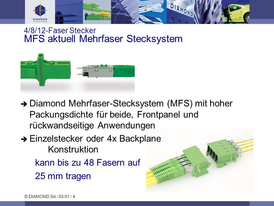 4/8/12-Faser Stecker MFS aktuell Mehrfaser Stecksystem