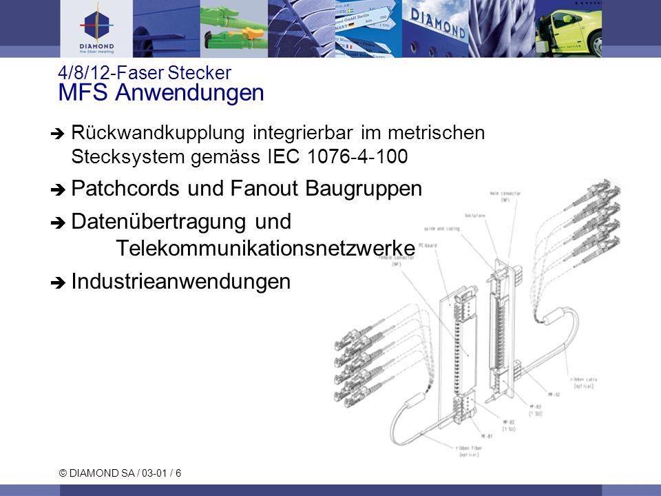 4/8/12-Faser Stecker MFS Anwendungen