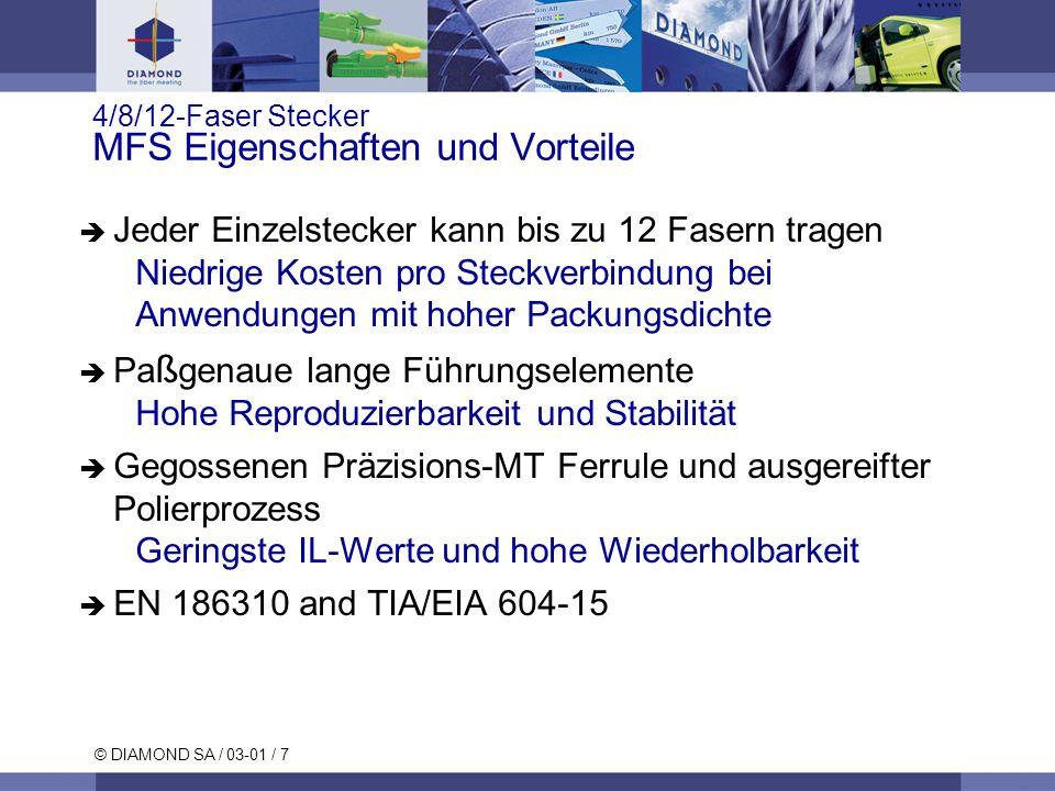 4/8/12-Faser Stecker MFS Eigenschaften und Vorteile