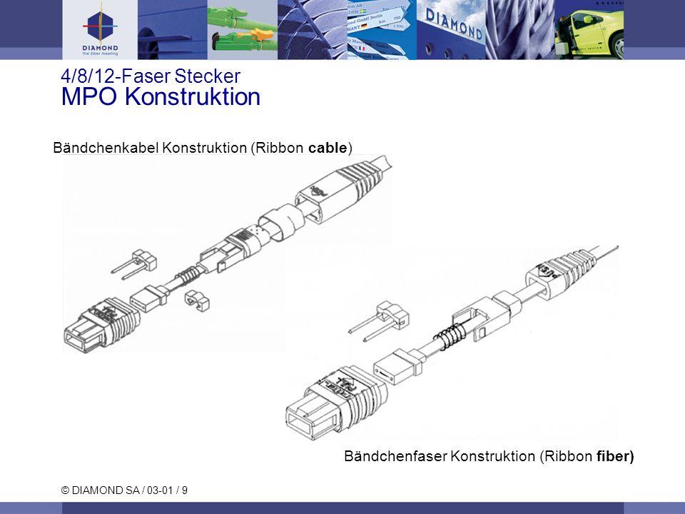 4/8/12-Faser Stecker MPO Konstruktion