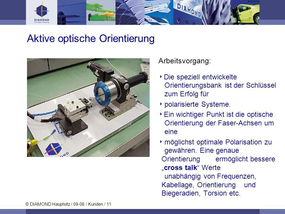 Aktive optische Orientierung