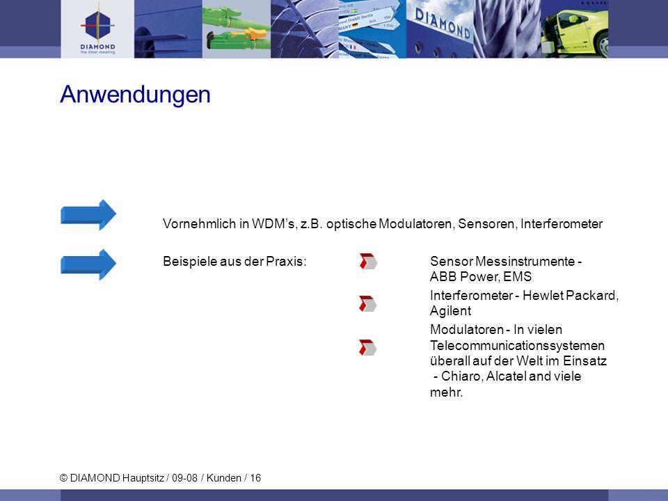 AnwendungenVornehmlich in WDM's, z.B. optische Modulatoren, Sensoren, Interferometer.