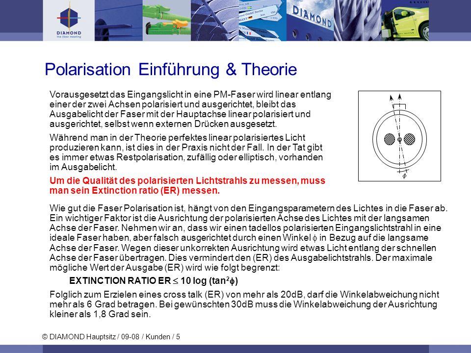Polarisation Einführung & Theorie