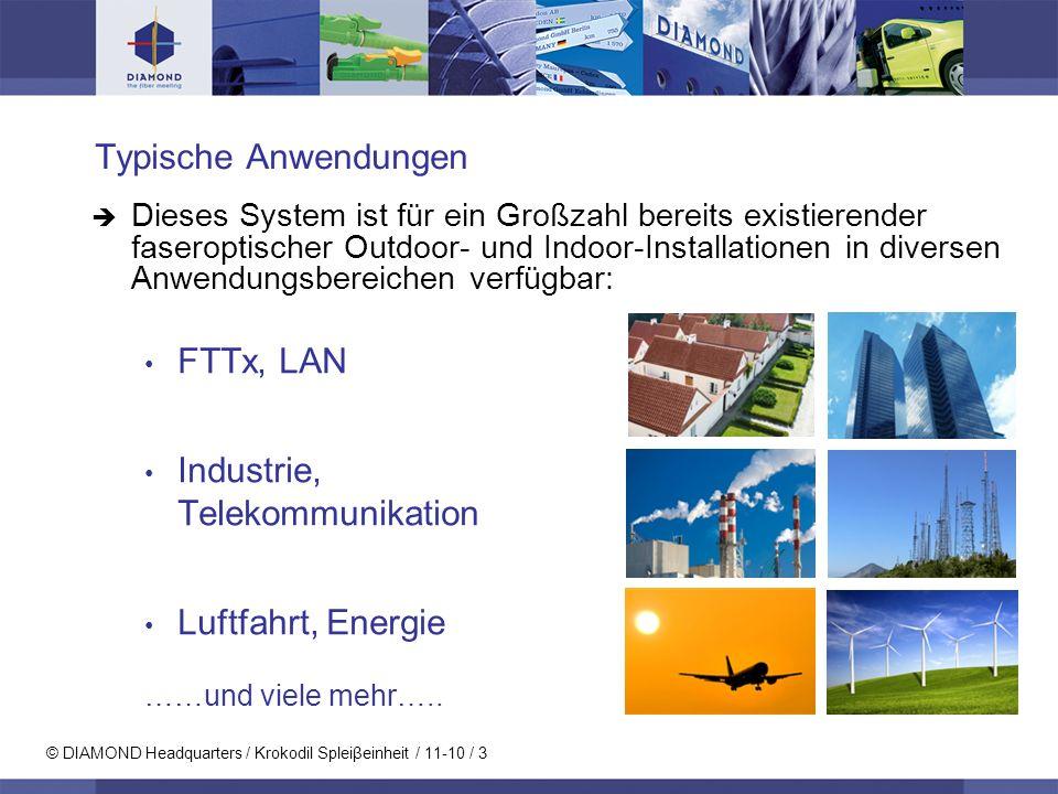 Typische Anwendungen FTTx, LAN Industrie, Telekommunikation